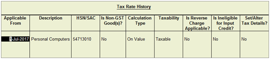 GST_Rate